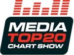 Ιστότοπος - Mediatop20